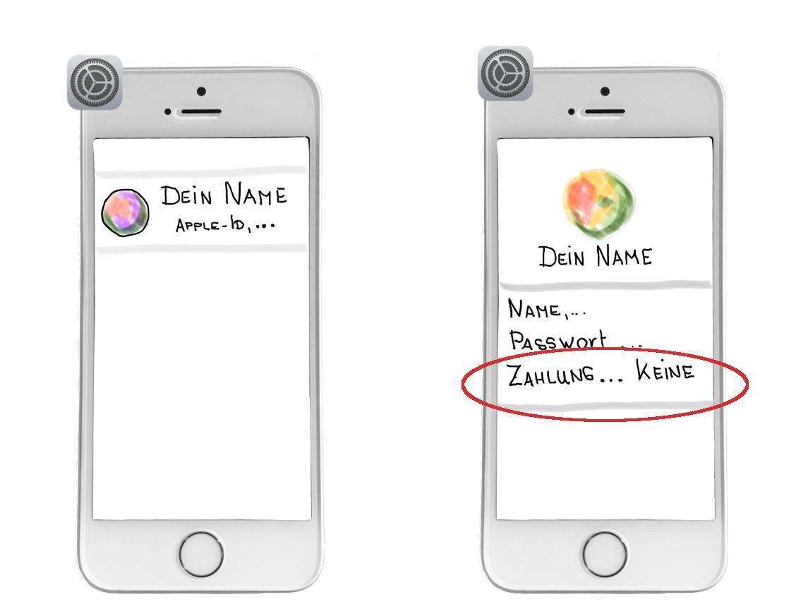 Apple - Wo steht die die Zahlungsmethode