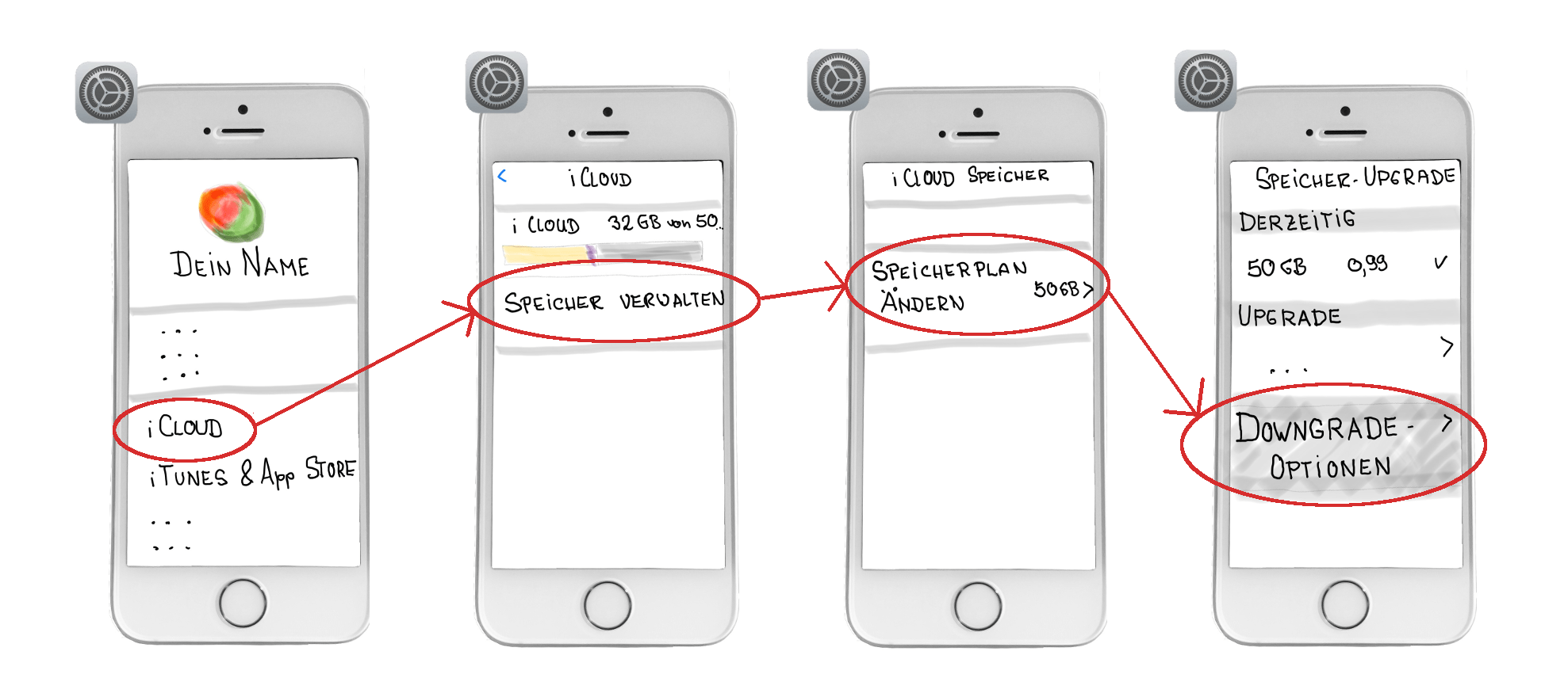 iCloud Plan aendern