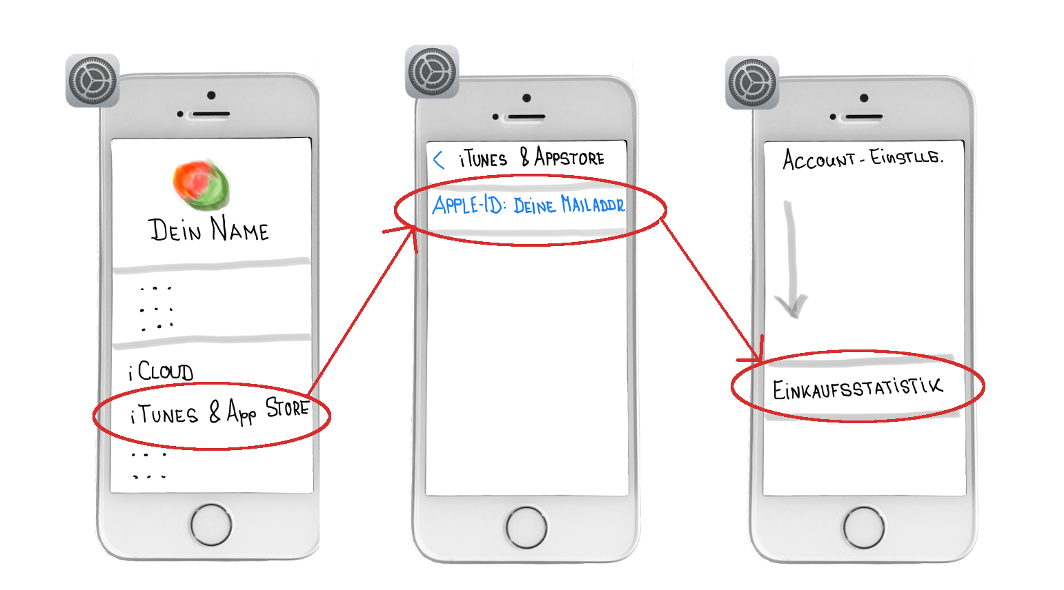 iPhone einkaufsstatistik
